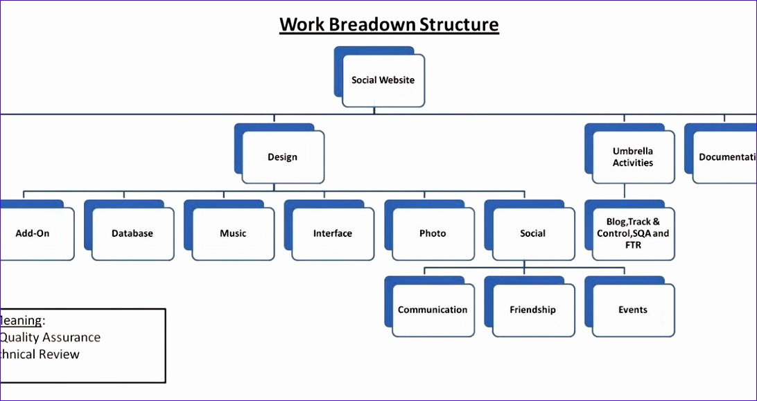 Work Breakdown Structure Template Excel Beautiful 9 Excel Work Breakdown Structure Template Exceltemplates