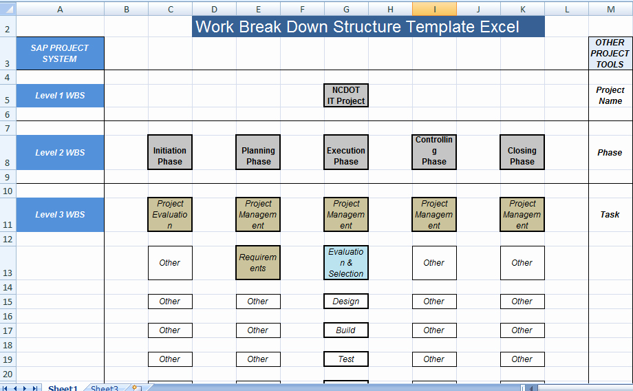 Work Breakdown Structure Template Excel Best Of Work Breakdown Structure Template Excel