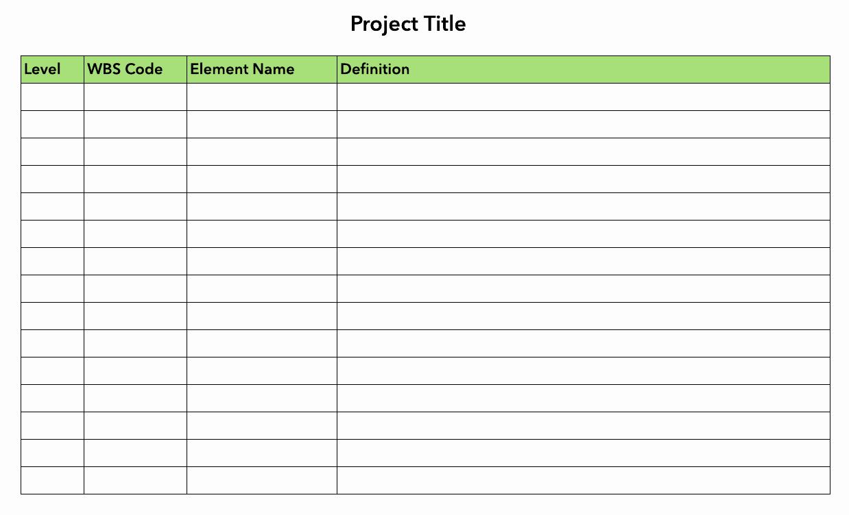 Work Breakdown Structure Template Excel Elegant How to Create A Work Breakdown Structure