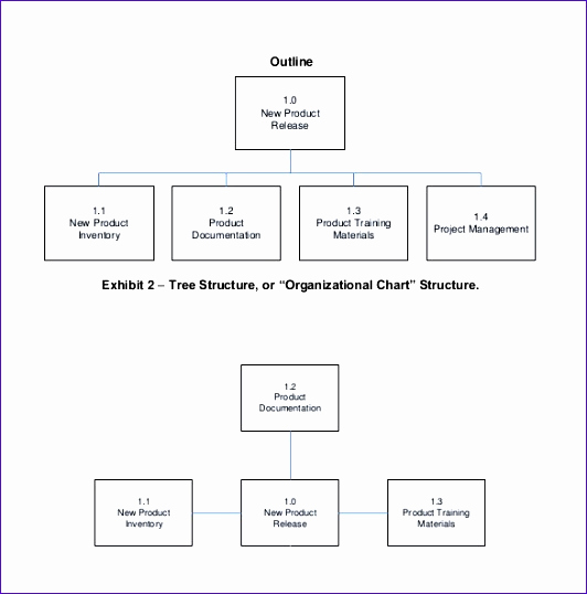 Work Breakdown Structure Template Excel Lovely 11 Product Breakdown Structure Excel Template